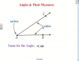 Naming and Measuring Angles