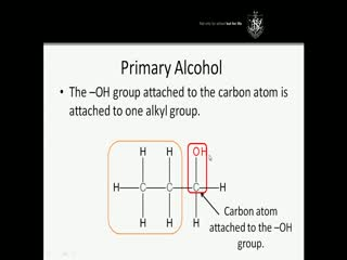 Classifications of Alcohol