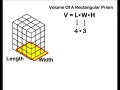 10.2 Lesson 1 - Volume of Rectangular Prisms