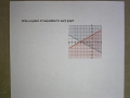 Systems of Linear Inequalities Ex 4