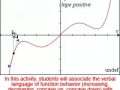 Derivative Analysis [Math Nspired Preview Video]