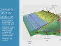 Video Lecture: 1.1.5-Plate Tectonics