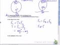 Vertical Circular Motion Lesson