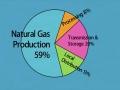 stevenlevymath: Pie chart showing methane leaks