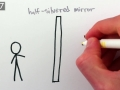 One-Way Mirrors explained in ten seconds