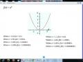 03-00-02-Limit Theory