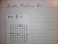 Inverse Functions #1