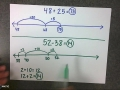 Addition and Subtraction Using Open an Open Number Line