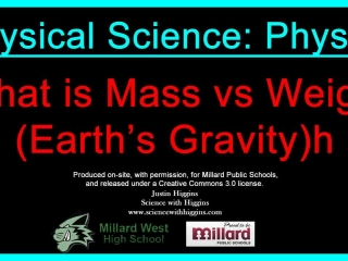 What Is The Difference Between Mass And Weight?