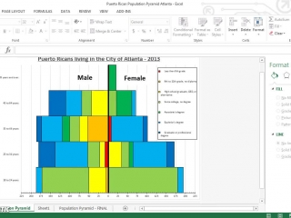 Refining a Population Pyramid created in Excel
