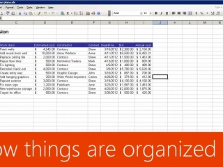 How things are organized