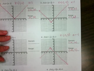 graphing absolute value functions - Graphing Absolute Value Functions Worksheet