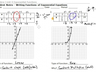 9.3 Writing Exponential Functions