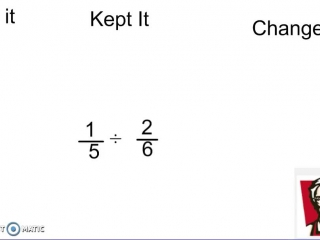 Dividing Fractions with KFC