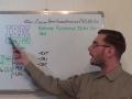 C9510-842 – Practice Exam Test Questions IBM