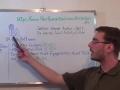 IIA-CIA-PART1 – Practice Exam Test Questions IIA
