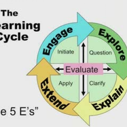 The 5 E Model Of Instruction