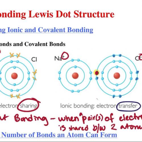 Lewis Dot Structures Covalent Bond