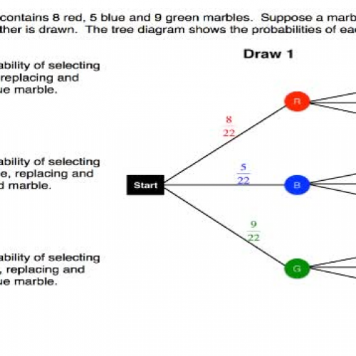 Using tree diagram with replacement ccuart Image collections