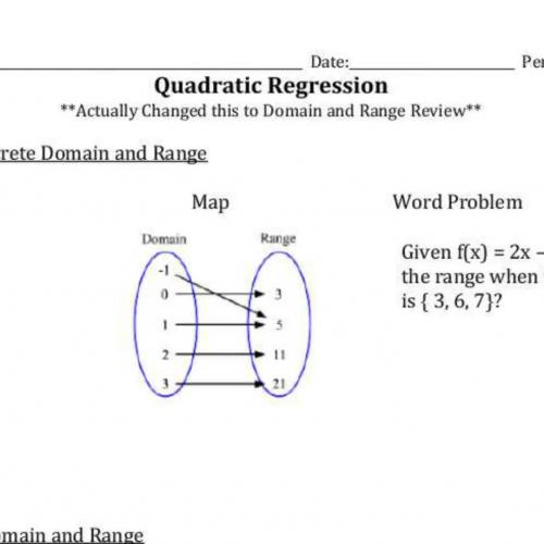Quadratic Regression Domain and Range 2018 Notes