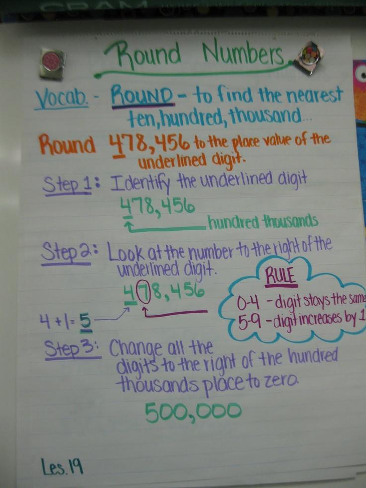4th Grade Math Worksheets | Long division worksheets and 4th grade ...