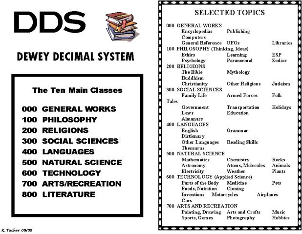 The Dewey Decimal System | Learn About Your Library