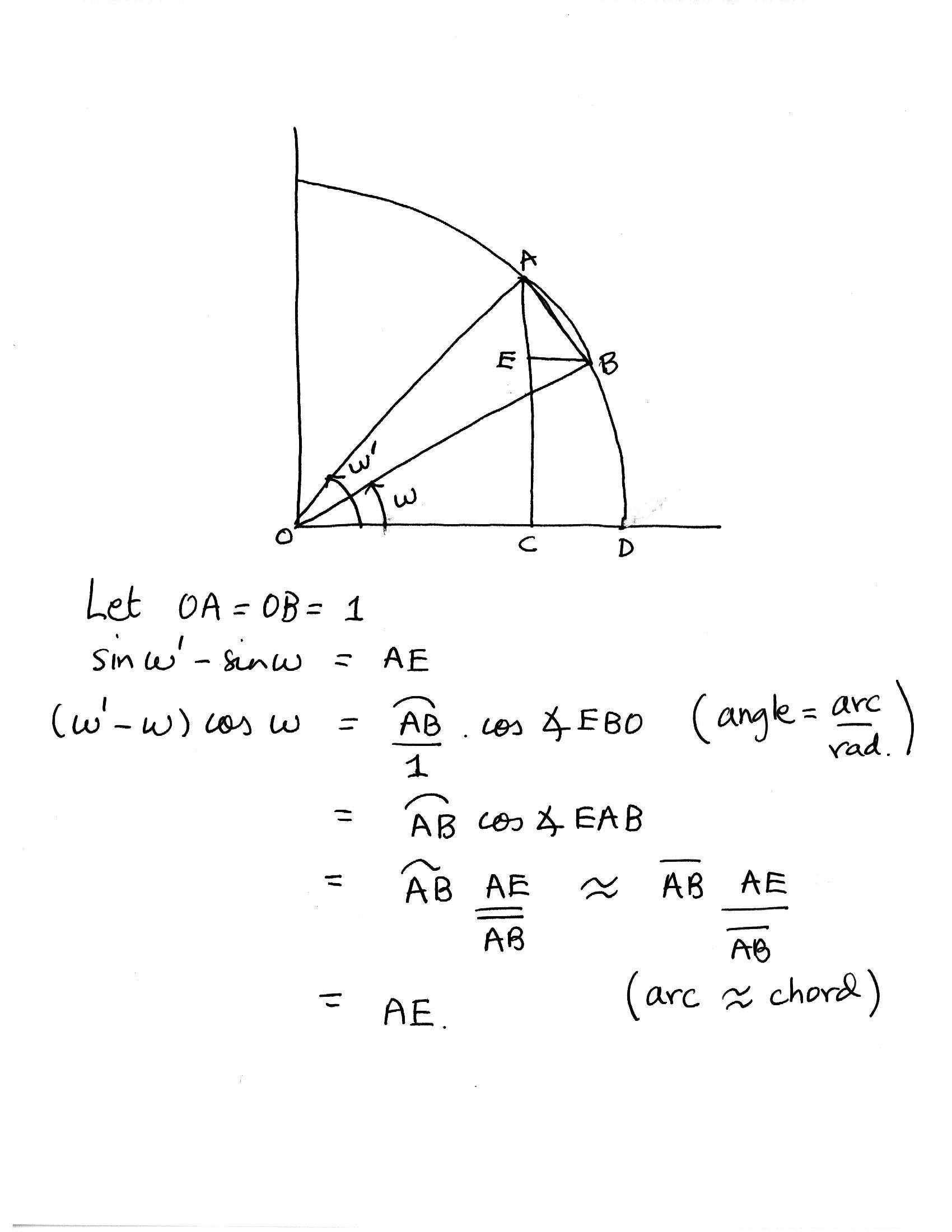 The Meaning of Shape for a p-t Graph