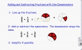 Adding and Subtracting Fractions with Like De