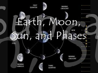 Earth, Sun, Moon, and Phases