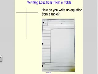 Writing equations from a tableTT