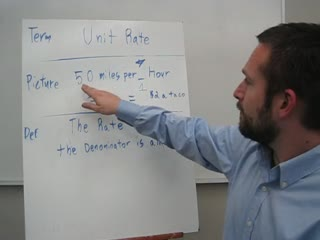 Vocabulary Unit Rate