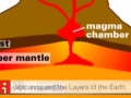 Volcanoes and the Layers of the Earth