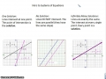 Solving Systems of Equations Intro