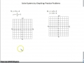 Solving systems by graphing PRACTICE PROBLEMS