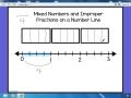 4th Grade Fractions Video