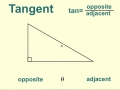 How to use Tangent