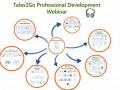 Tales2Go Audio Books Professional Development Webinar