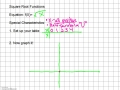 Square Root Functions