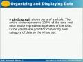 Organizing and displaying data 3