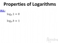 A2 9.5 Properties of Logarithms