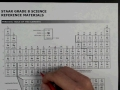 8th Grade Science STAAR Hack pt 1