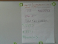 Wed. 4-29 Dividing Decimals by a whole number