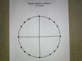 Unit Circle, Degrees, Radians, (Cos A, SinA) Ex 3