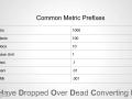 Metric Converstion