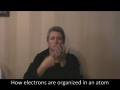 How electrons are structured in an atom (ASL) Ms. Solomon-Klebba