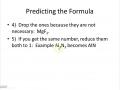 Predicting Ionic Formulas