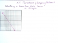 Corbin 3 Writing a Function from a Graph