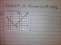 Intervals of Increasing & Decreasing  with Absolute Value graphs