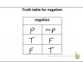 Lesson 3.2 part 2