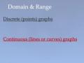 Domain & Range of Graphs
